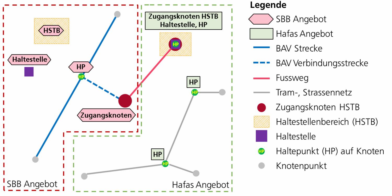 Ausgezeichnet Schematische Legende Zeitgenössisch - Schaltplan Serie ...