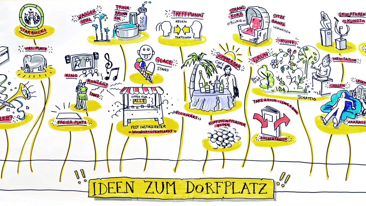 Illustration used for the survey of public opinion relating to the Rotkreuz development site